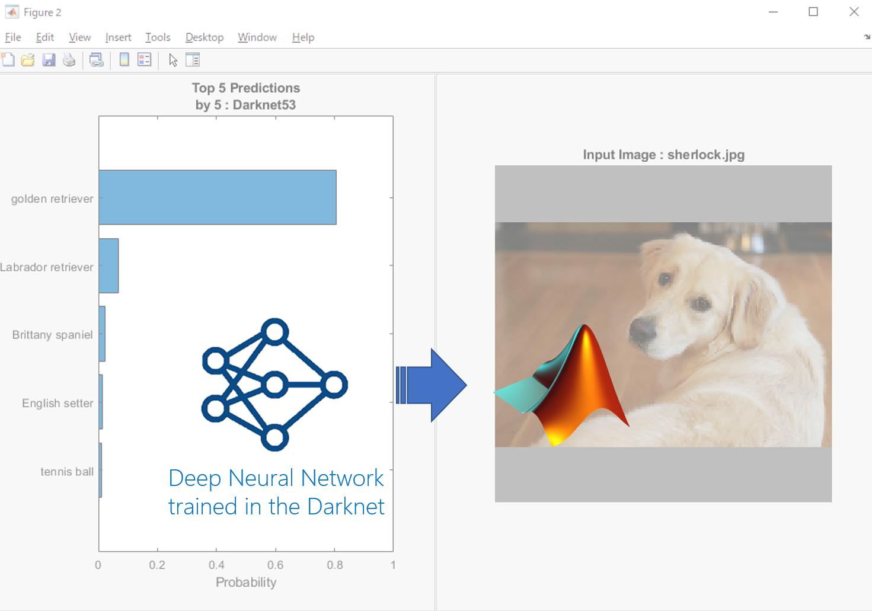 Darknet framework gydra как в tor browser смотреть видео hydra