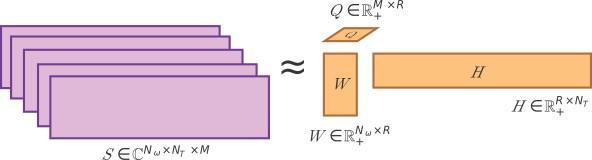 Binary matrix factorization matlab