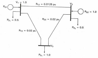 power grid analysis load flow study Load flow analysis is basically calculation of flow of power through the network and hence change in the value of voltage and angle of corresponding buses of the network and state estimation is a.