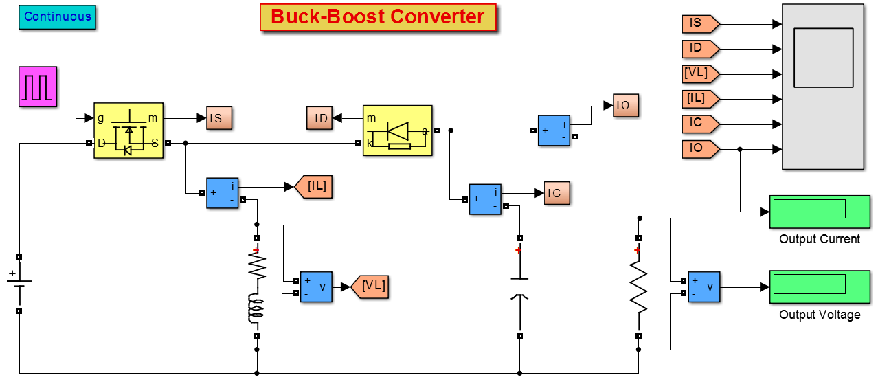cot controlled buck converter essay Control for crm buck pfc converter is introduced in with cot control, the peak current in the switch is almost proportional to the input voltage, and then high pf can be.