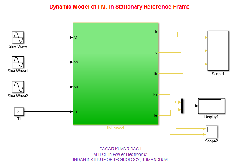Dynamic modelling of single phase induction motor