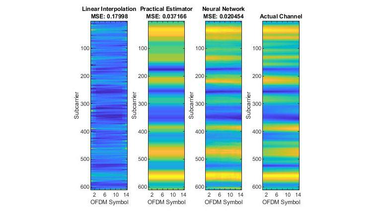 5G NR チャネル推定。