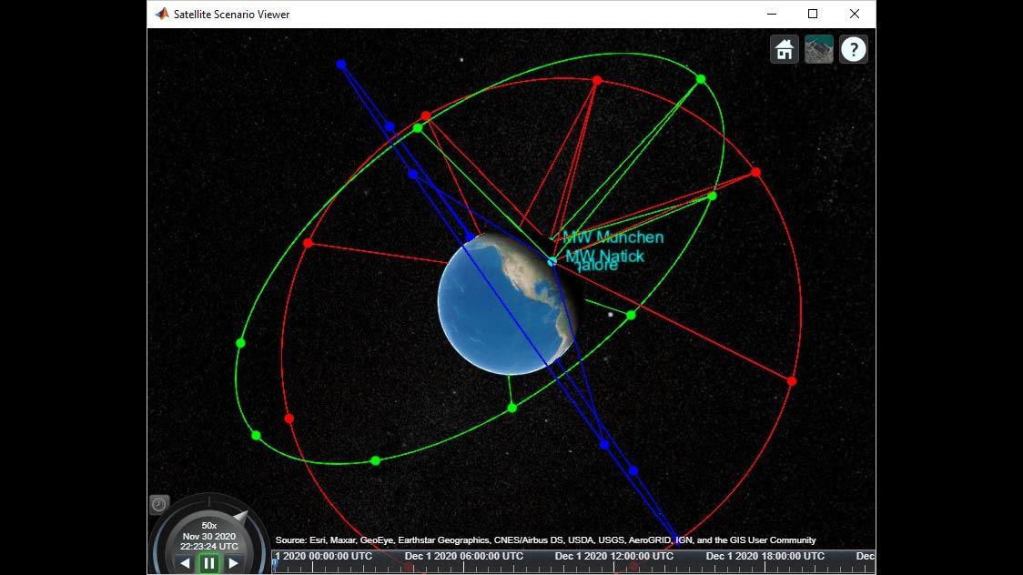 衛星シナリオの 3D ビュー。