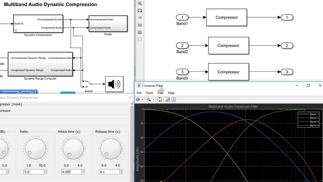 Simulink の音響心理学に基づいた低音の強調モデルの詳細