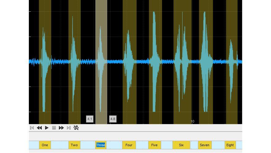 Audio Labeler アプリの関心領域のラベル。
