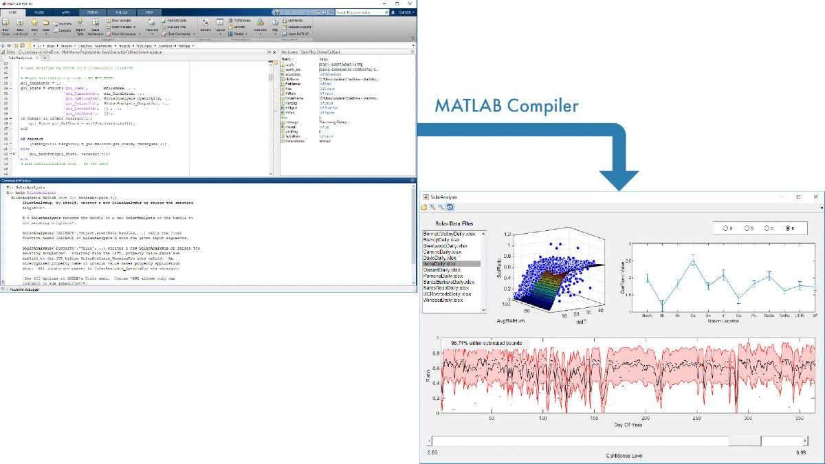MATLAB で作成され、共有するために MATLAB Compiler を使用してパッケージ化された太陽光解析アプリケーション。