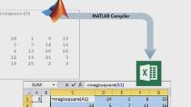 MATLAB ® アルゴリズムと可視化を MATLAB を利用しない Microsoft ® Excel ® ユーザーと共有できます。MATLAB Compiler™ により無償で容易に共有できます。