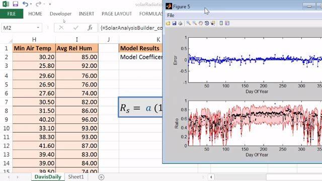 MATLAB Compiler を使用して作成および共有された Excel アドインによる太陽光解析係数の数式とグラフィックス出力。