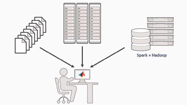 MATLAB を使用して、メモリに収まりきらないデータを操作および解析できます。