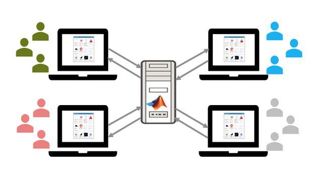 MATLAB Web App Server でホストおよび共有される Web アプリ。