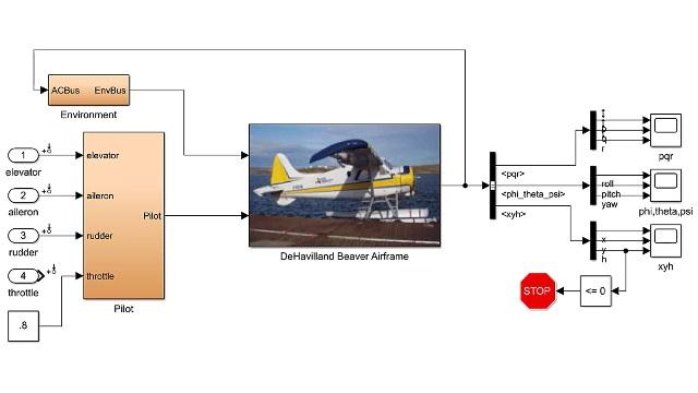 非線形の航空機モデルを平衡化および線形化し、その結果作成された線形モデルを使ってピッチ用のダンパー制御器を設計します。