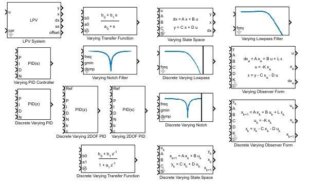Simulink でゲイン スケジュール コントローラーをモデル化するためのライブラリ