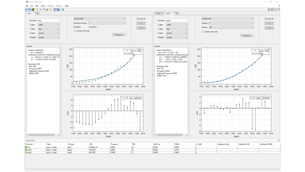 曲線近似アプリでの複数の近似の作成。