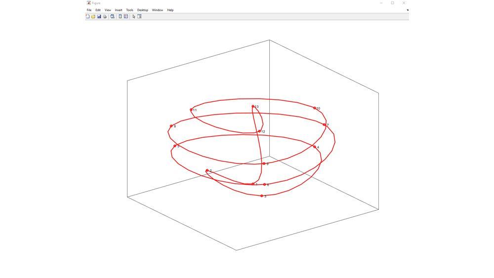 3D スプライン。