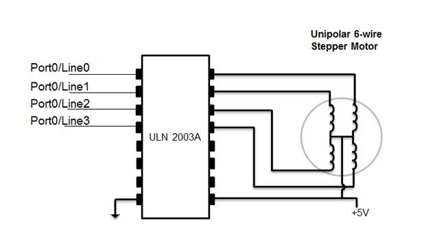 この例では、デジタル出力ポートを使用してステッピング モーターを制御する方法について説明します。