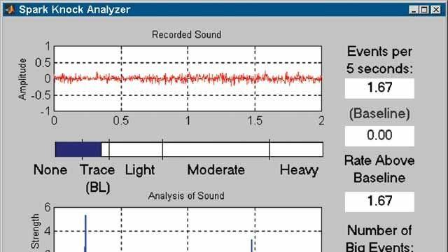 Ford Motor Company が Data Acquisition Toolbox を使用して音質をライブで解析し、エンジンのキャリブレーションを実行しました。