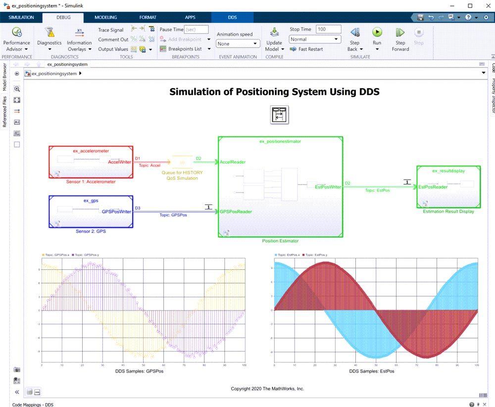 ポジショニング システムのシミュレーション結果を示す 2 つのプロット。