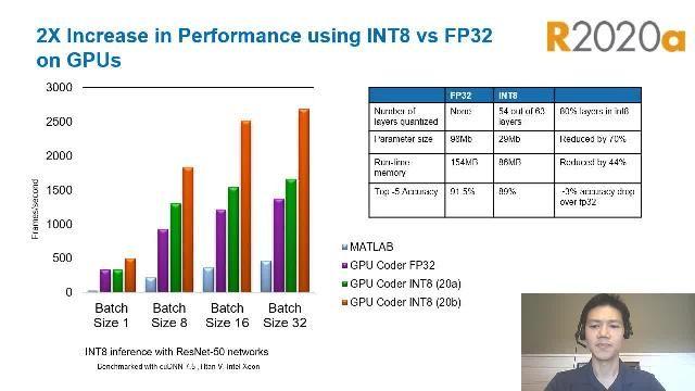 ホワイトボックス アプローチを使用して MATLAB でディープ ニューラル ネットワークの量子化、キャリブレーション、および妥当性確認を行うことで、パフォーマンスと精度をトレードオフし、さらに量子化された DNN を組み込み GPU と FPGA ハードウェアボードに展開する方法を解説します。