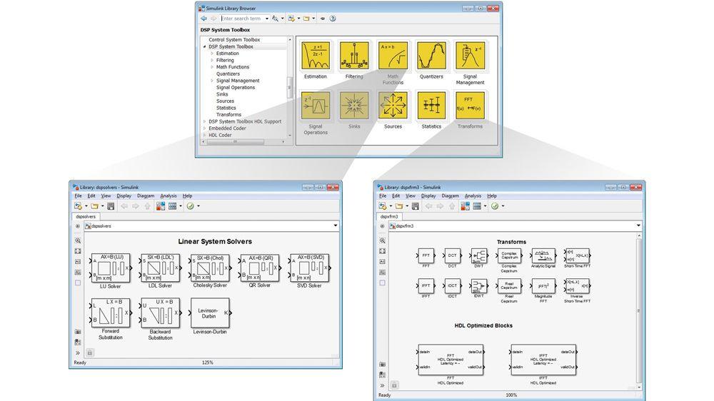 Simulink 用の信号処理ブロックライブラリ