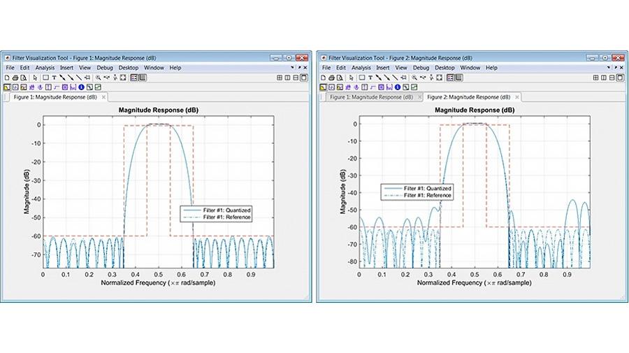 固定小数点フィルターの設計と解析