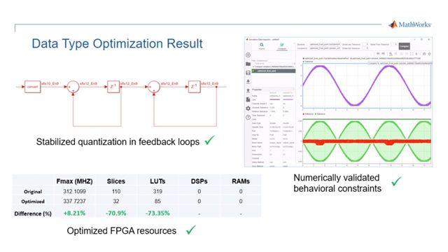 Fixed-Point Designer でデータ型最適化機能を使用して、システムの数値動作に関する制約を満たしながら、FPGA に効率的に実装するための最適なデータ型を検索します。