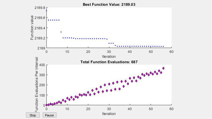 関数の値および評価をプロットする組み込み機能