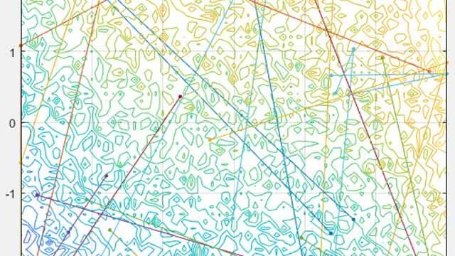 粒子群のオプション