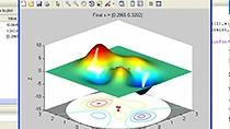 peaks 関数の局所的最小値と大域的最小値が検出されます。