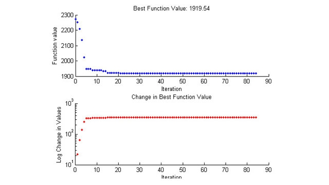 パターン探索用カスタム プロット関数