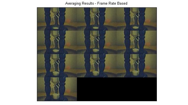 フレーム遅延後にトリガーを起動し、5 つのフレームを収集して、それらのフレームを平均化することで作成された画像のモンタージュ。