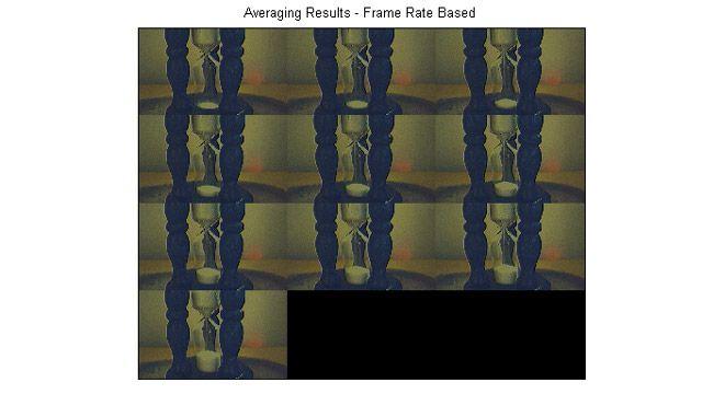 フレーム遅延後にトリガーを起動して 5 フレームを取得し、それらのフレームを平均化することで作成された画像のモンタージュ。