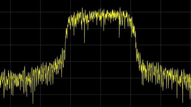 UMTS のダウンリンク RMC および波形。