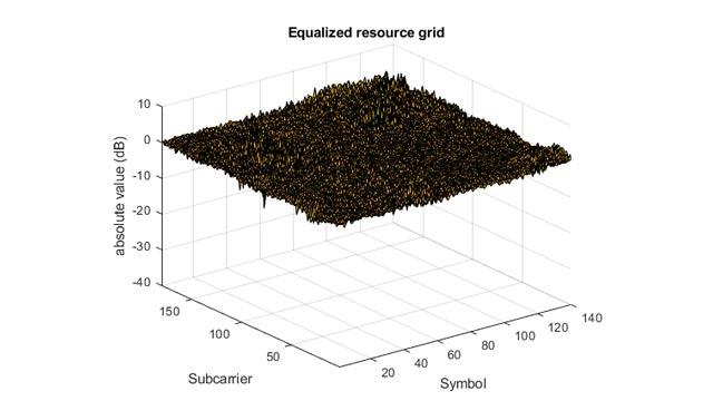 LTE のダウンリンク チャネルの推定および等化
