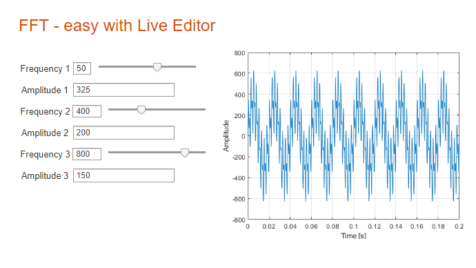 FFT - easy with Live Editor