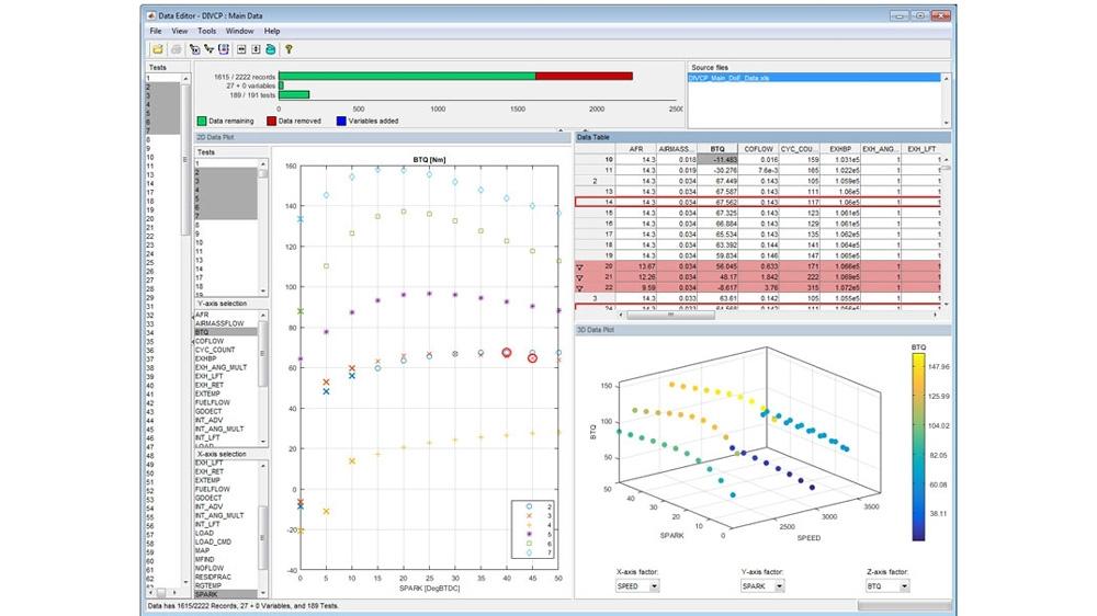 Data Editor を使用してテストのサブセットを選択し、2 次元プロット、3 次元プロット、表などの形式でデータを表示する