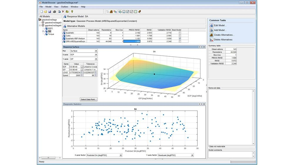MBC Model Fitting アプリを使用して、火花点火エンジン用の異なるモデルタイプをフィッティングし、評価する