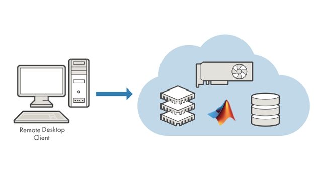Amazon Web Services (AWS) 環境の EC2 インスタンスで直接 MATLAB と Simulink を実行。