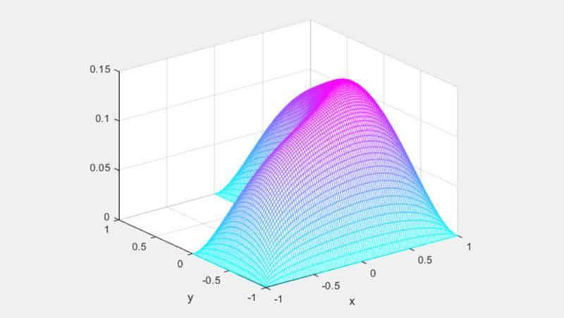 ディリクレ境界条件がゼロの L 型膜。