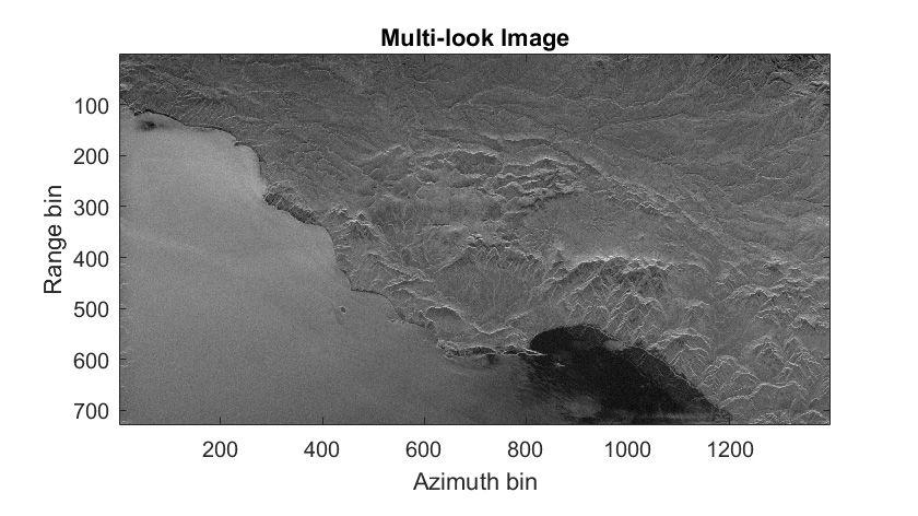 レーダーで地上を観測し、SAR 技術で画像を生成する衛星。