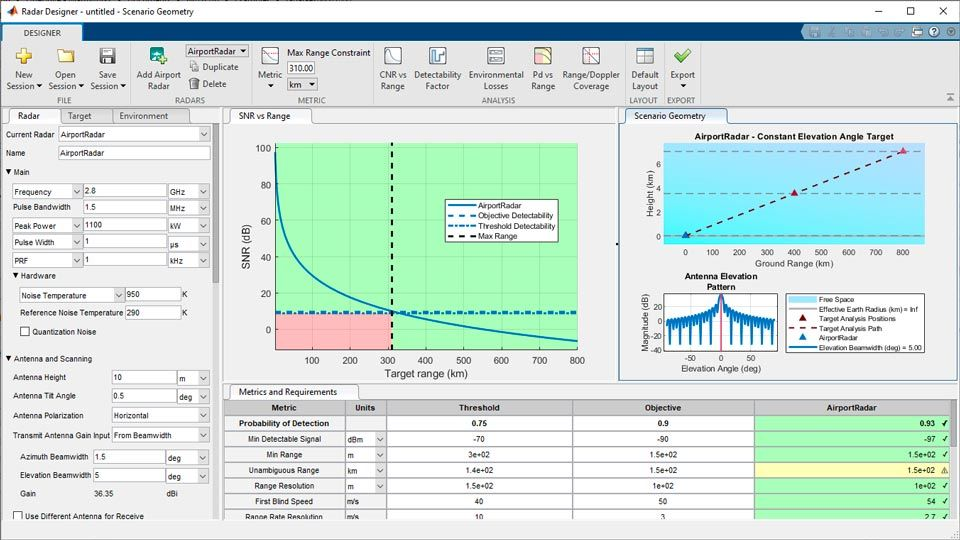 Radar Designer App with active design shown including requirements, stoplight chart, and pattern plots.