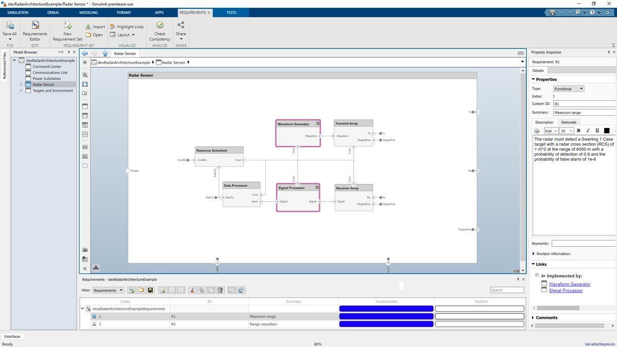 レーダー設計および要件の状態を示すパネルを備えた System Composer。