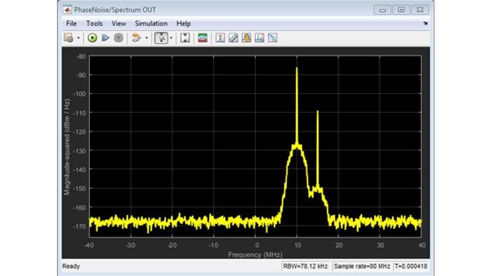 ツートーン信号での熱ノイズと位相ノイズの影響