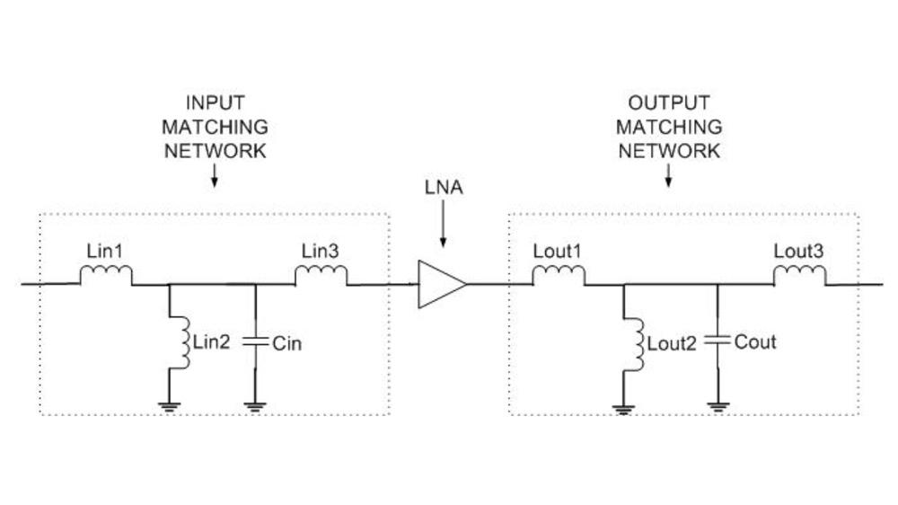 集中定数素子によるマッチング ネットワークの設計