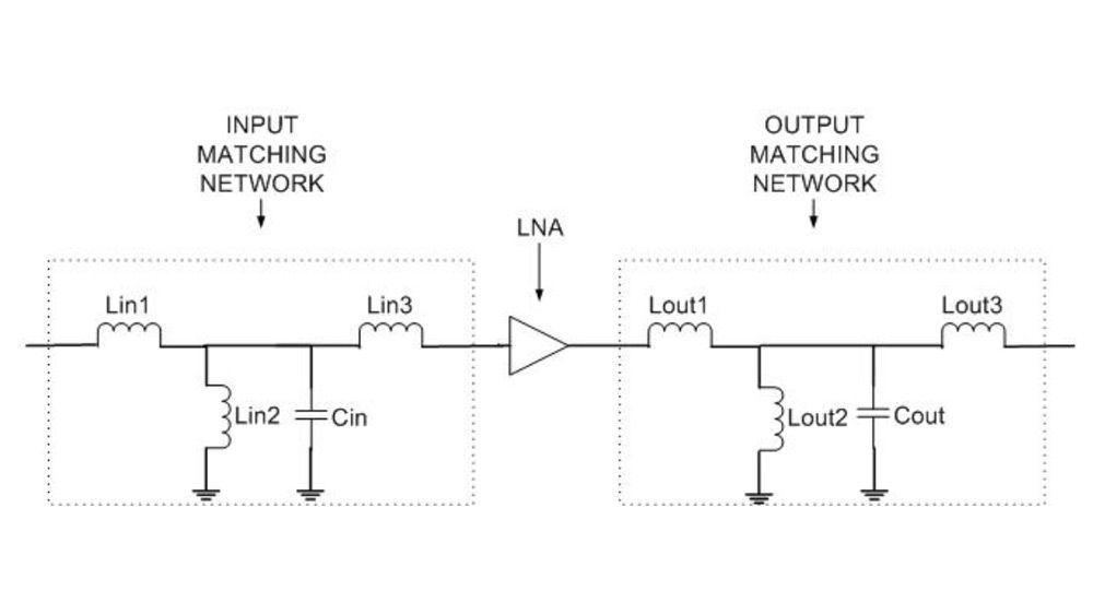 集中定数素子によるマッチング ネットワークの設計。