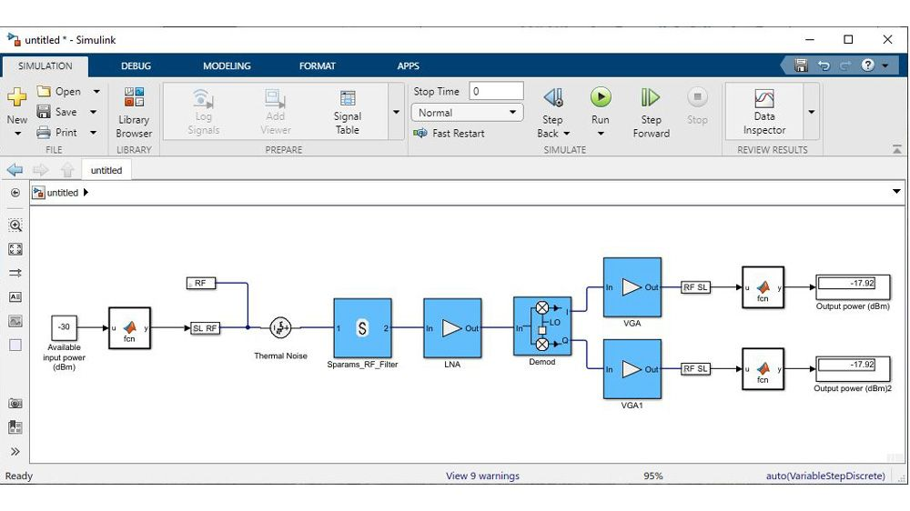 RF Budget Analyzer アプリで自動生成された回路エンベロープモデル。