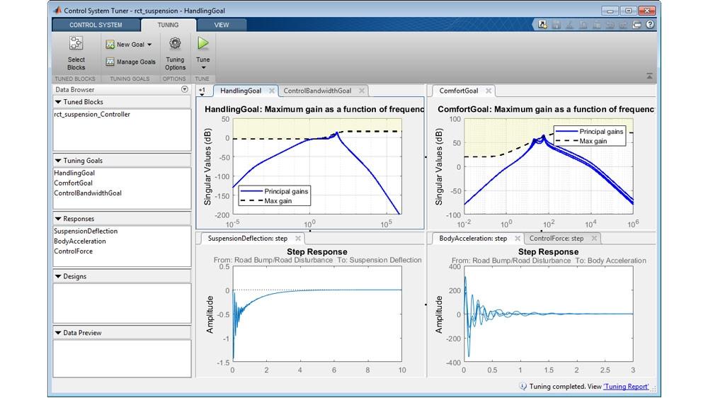 複数のパラメーターの変化を備えた制御システム調整器(調整後の応答)。