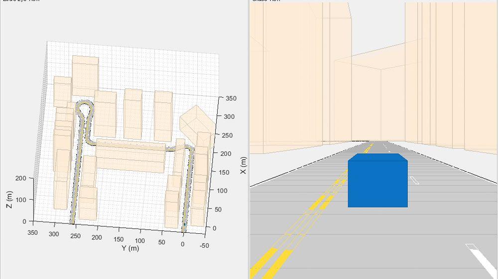 非 GPS 環境におけるビジュアル慣性オドメトリを使った自車の位置推定。