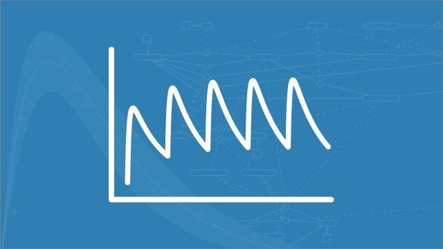 SimBiology のモデルに投与スケジュールを作成して適用することができます。