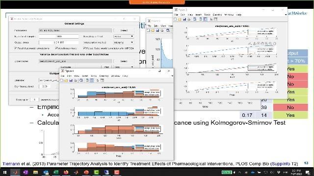 SimBiology のグローバル感度解析 (GSA) 機能について説明します。モデルの応答を促す入力パラメーターを調べるために、Sobol インデックスを計算し、複数パラメーター GSA を実行する方法をご覧ください。