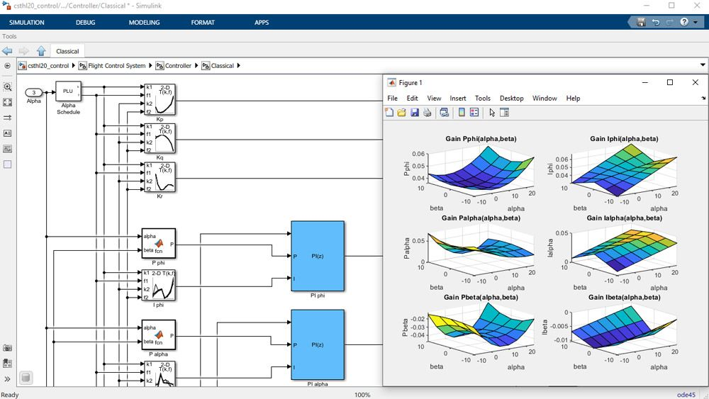 Simulink model and plots showing tuned gain surfaces.